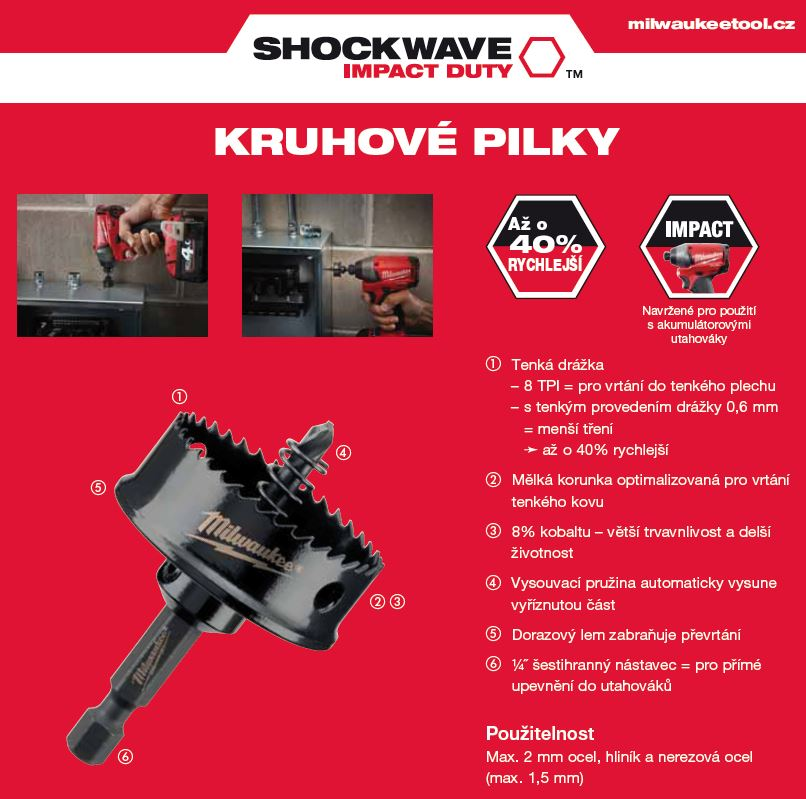 Kruhové pilky Milwaukee Shockwave