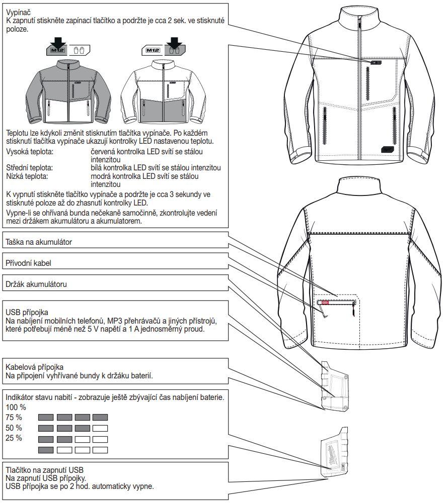 Ovládání ohřevu bundy Premium Milwaukee M12 HJ BL4