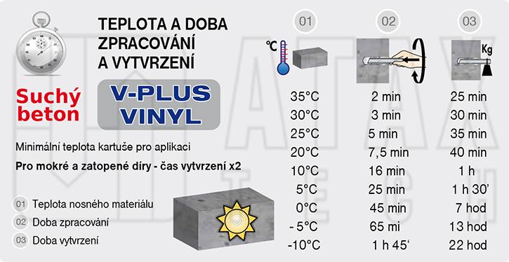 08757018098 Doba zpracování  Doba zpracování je závislá na teplotě